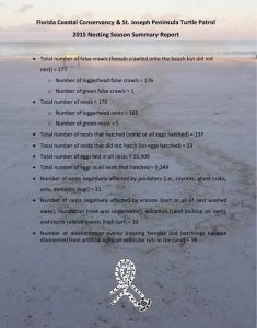 2015 Sea Turtle Nesting Summary for Cape San Blas (St. Joseph Peninsula)