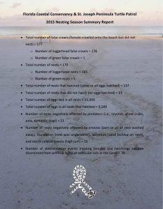 2015 Sea Turtle Nesting Summary for Cape San Blas (St. Joseph Peninsula)